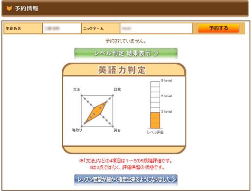 9段階レベル診断チャート